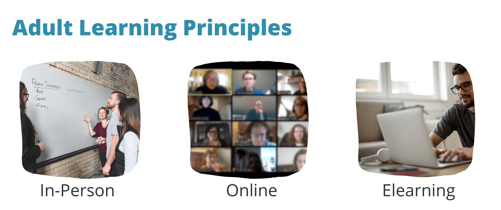banner-for-adult-learning-principles-with-three-images-for-in-person-training-online-training-elearning